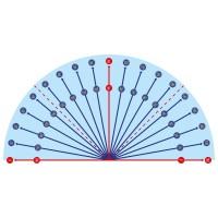 Gradenboog - wiskundesticker