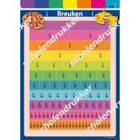 Sticker Breuken - A4