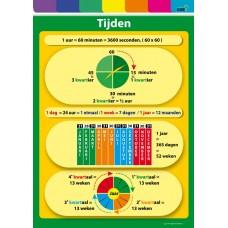 Poster Tijden.