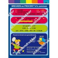 Poster Breuken en Procenten