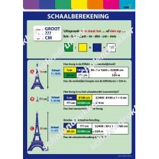 Poster Schaalberekening.