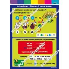 Poster Verhoudingen - bloemen - pannenkoeken.