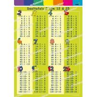 Sticker Deeltafel - A4
