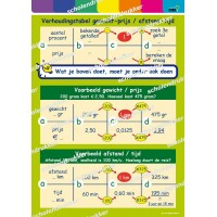 Poster Verhoudingstabel - gewicht - afstand - tijd.