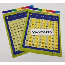 Kaarten - 100 veld kaart met even getallen.