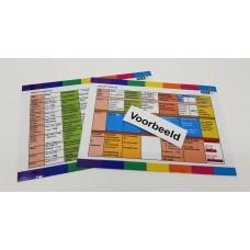 Kaarten - Engelse zinnen hulpkaart.