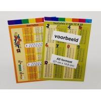 Kaarten - Tafelkaart & Deelkaart.