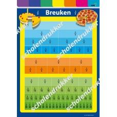 Breuken stroken poster