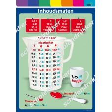 Inhoud - Inhoudsmaten - poster