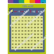100-veld - rekenposter
