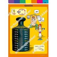 Gewicht poster - basis.