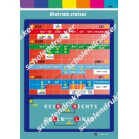 Sticker Metriek - A4