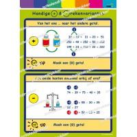 Rekenposter Handige + & - rekenvarianten.