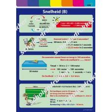 Poster Snelheid B