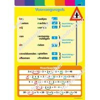 Sticker Voorrangsregels - A4
