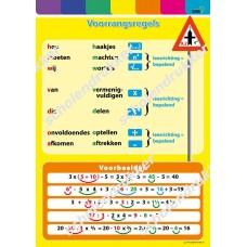 Poster Voorrangsregels.
