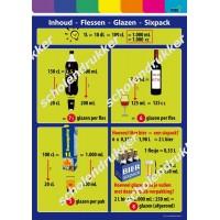 Inhoud - Flessen - Glazen - Sixpack