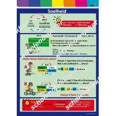 Poster Snelheid - vervolg