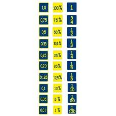 Wiskundestickers Decimaal, Procent, Breuk - vloerstickers.