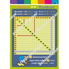 Sticker Wortels & kwadraat - A4