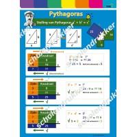 Poster Pythagoras