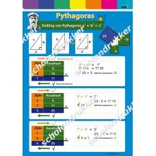 Combi-set (A&B) - 8 wiskundekaarten.