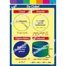 Cirkel poster