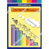 Inhoudsmaten liter deciliter educatief lesmateriaal poster for Trap berekenen formule